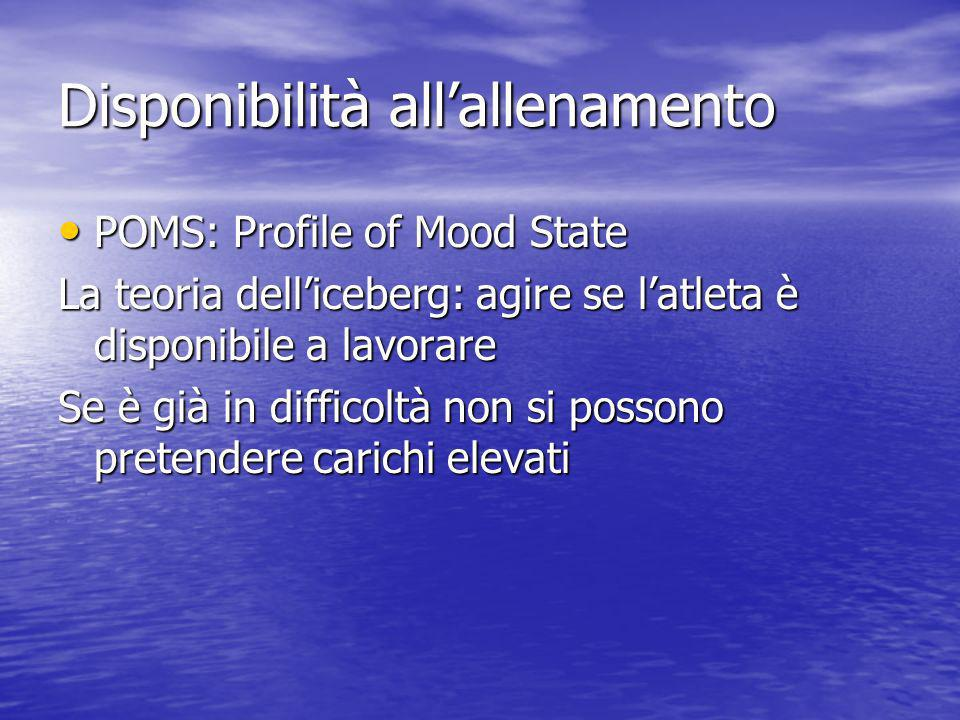 Disponibilità all'allenamento