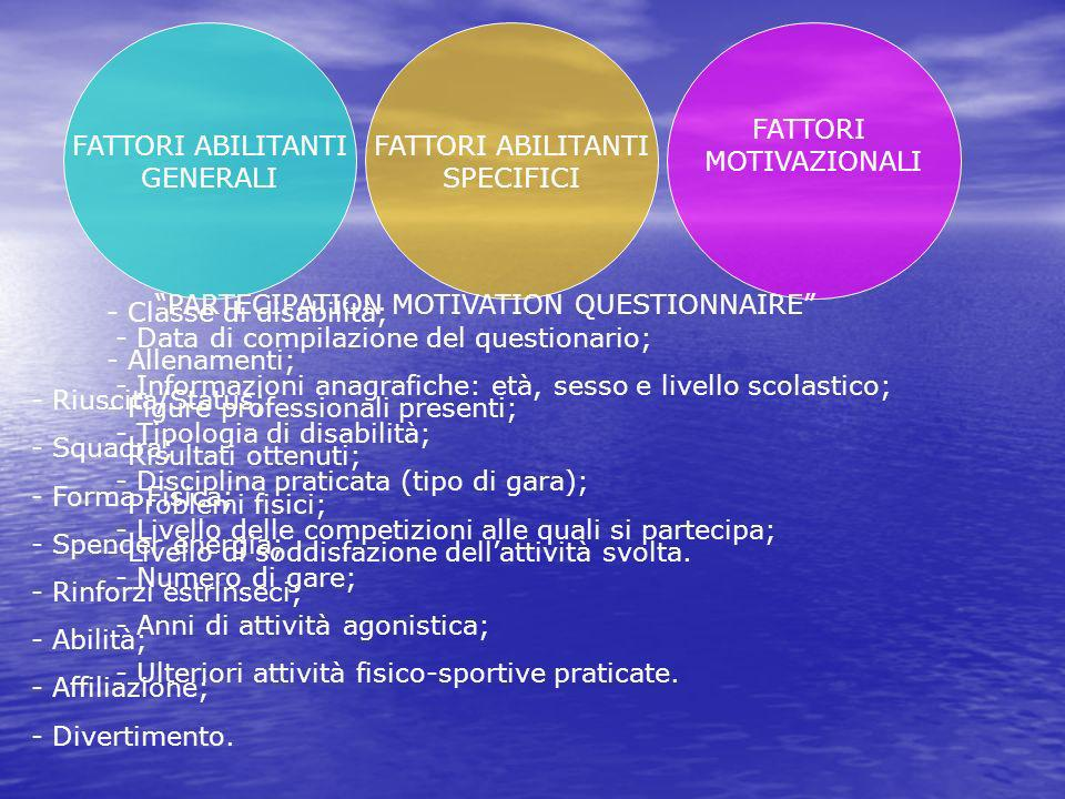 PARTECIPATION MOTIVATION QUESTIONNAIRE