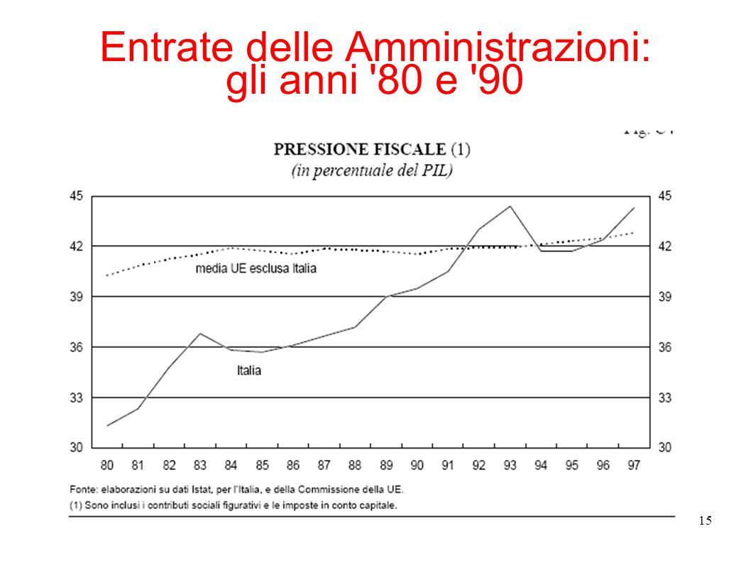 Entrate delle Amministrazioni: gli anni 80 e 90