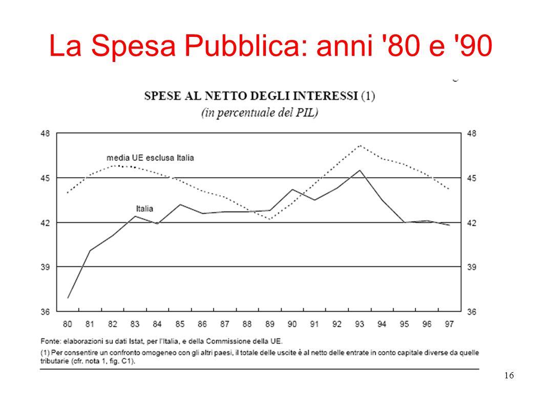 La Spesa Pubblica: anni 80 e 90