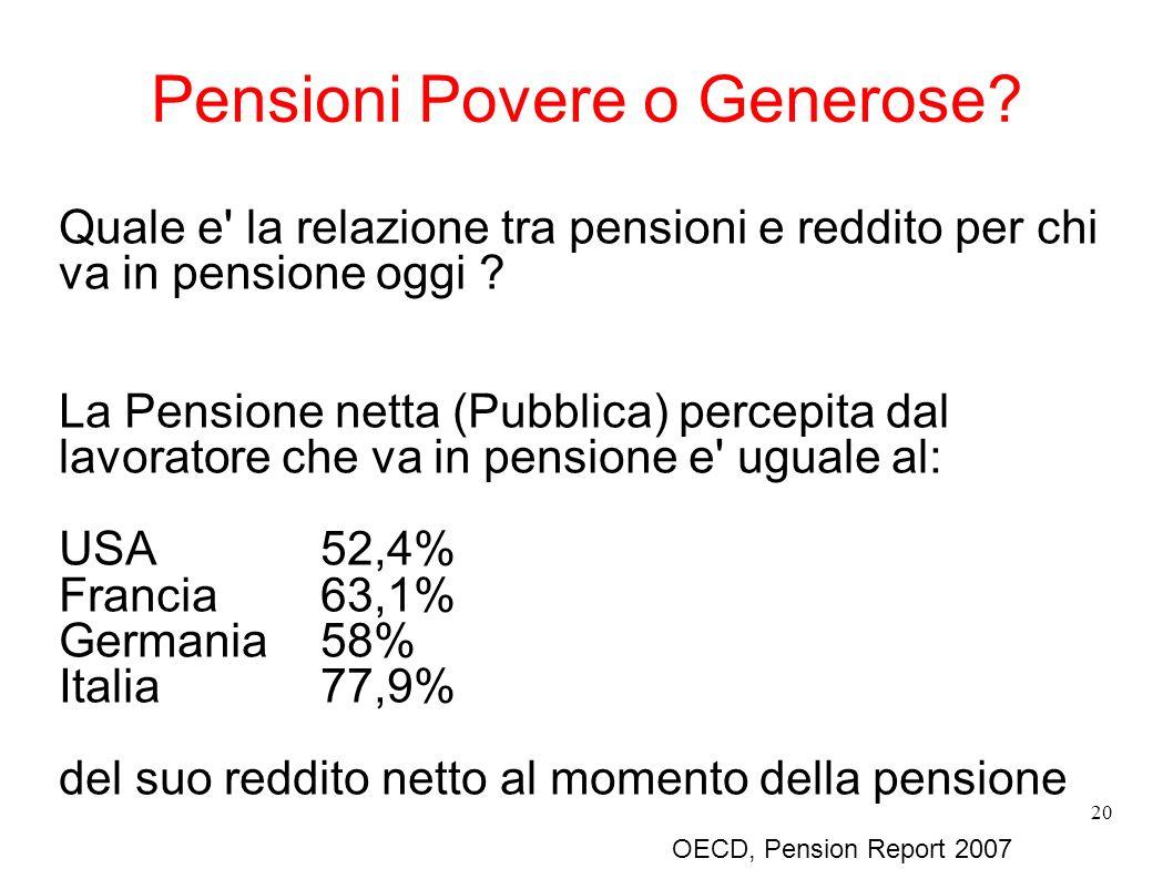 Pensioni Povere o Generose