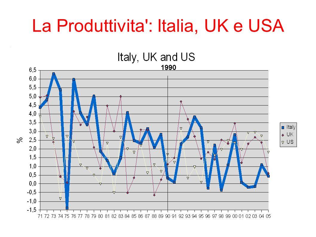 La Produttivita : Italia, UK e USA