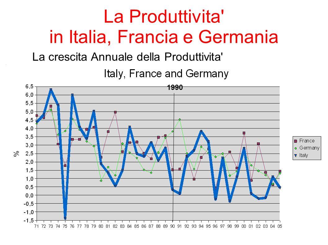 La Produttivita in Italia, Francia e Germania
