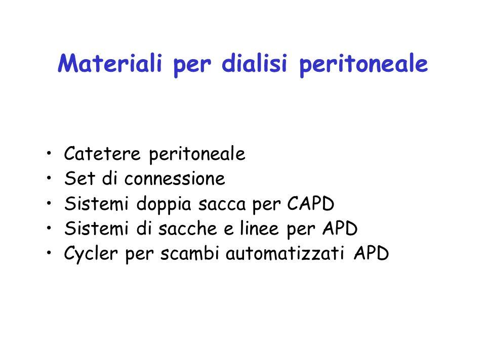 Materiali per dialisi peritoneale
