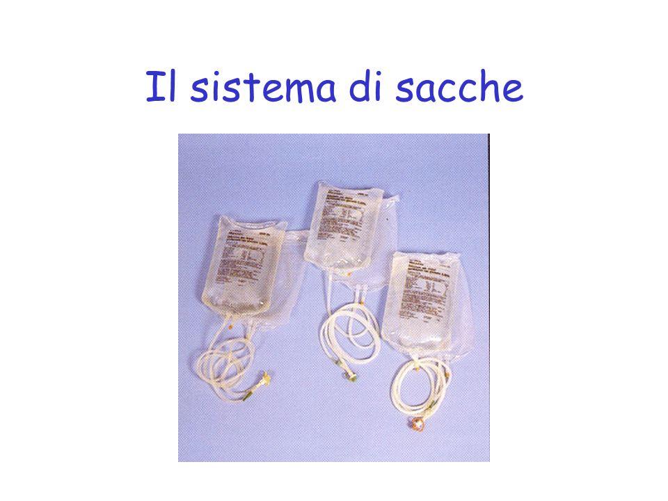 Il sistema di sacche FIGURA doppia sacca