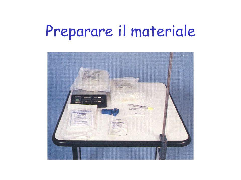 Preparare il materiale