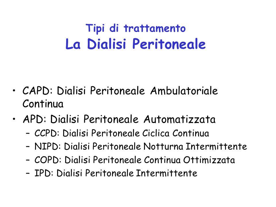 Tipi di trattamento La Dialisi Peritoneale