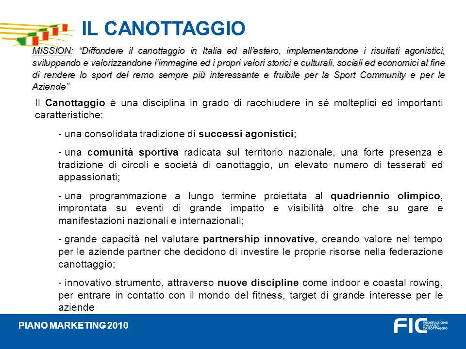 IL CANOTTAGGIO