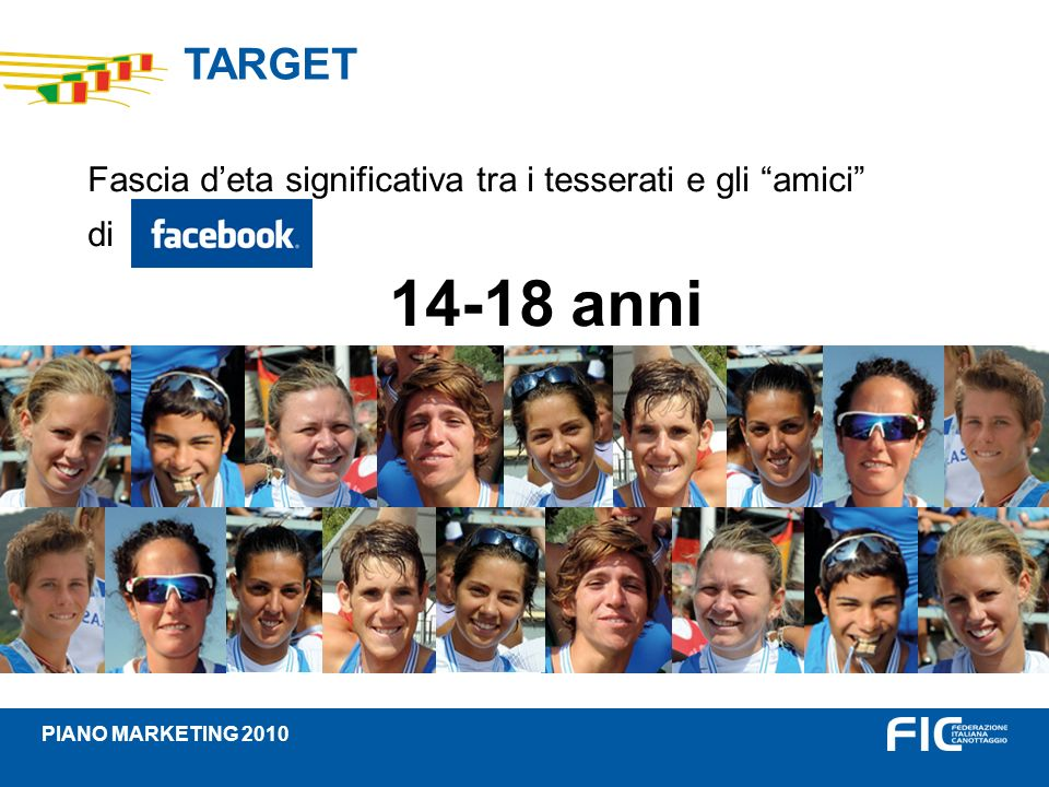 TARGET Fascia d'eta significativa tra i tesserati e gli amici di 14-18 anni PIANO MARKETING 2010