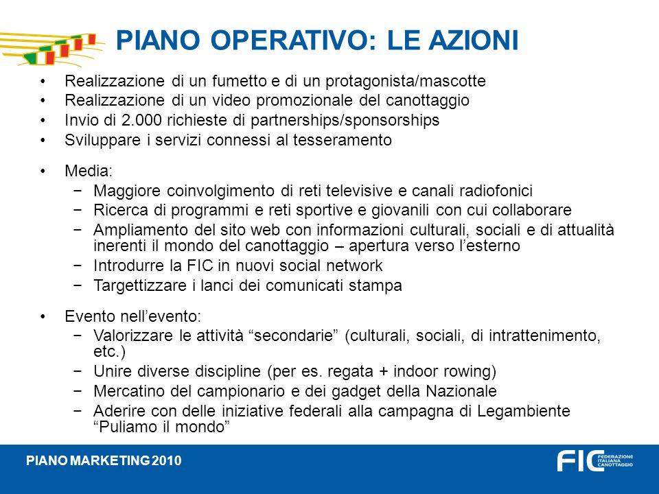 PIANO OPERATIVO: LE AZIONI