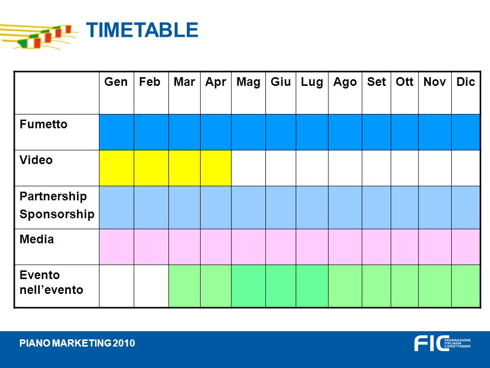 TIMETABLE Gen Feb Mar Apr Mag Giu Lug Ago Set Ott Nov Dic Fumetto