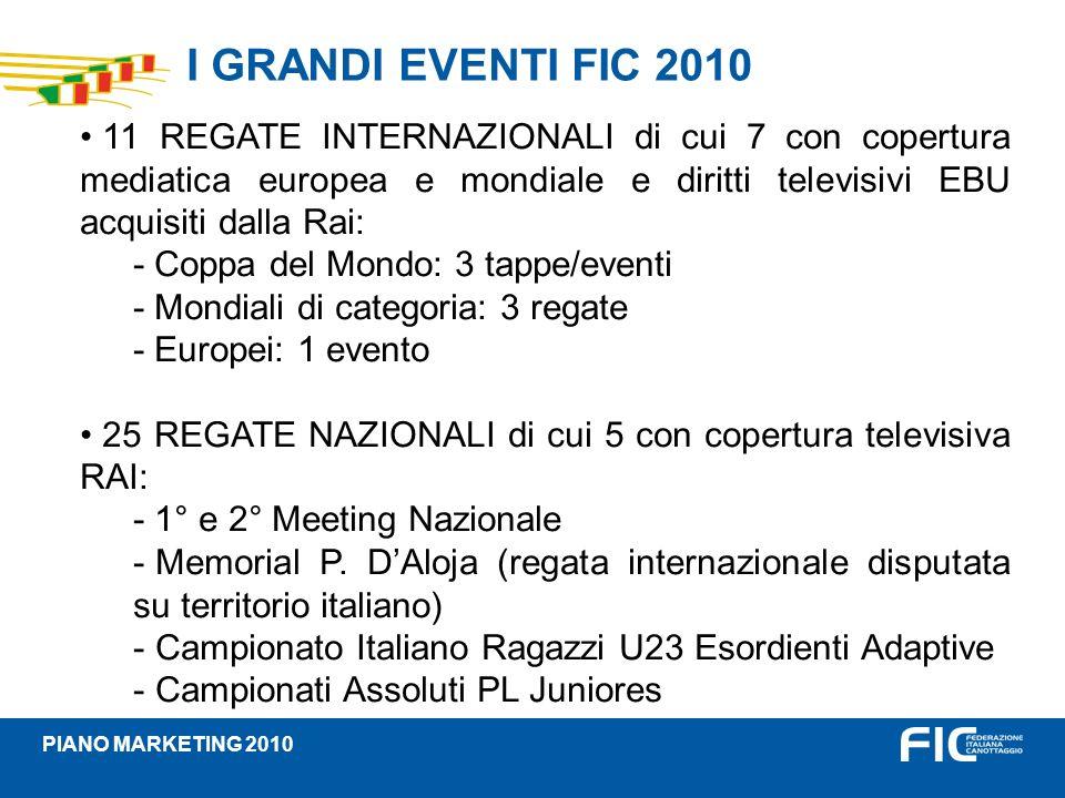 I GRANDI EVENTI FIC 2010 11 REGATE INTERNAZIONALI di cui 7 con copertura mediatica europea e mondiale e diritti televisivi EBU acquisiti dalla Rai: