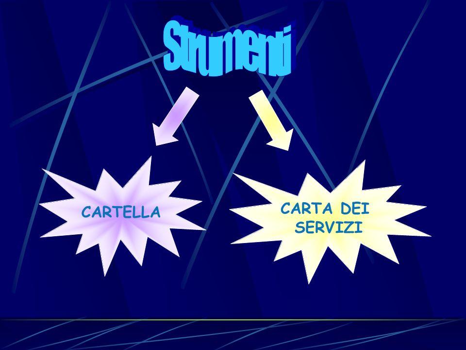 Strumenti CARTELLA CARTA DEI SERVIZI
