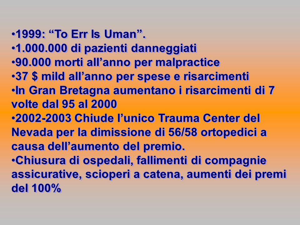 •1999: To Err Is Uman . •1.000.000 di pazienti danneggiati. •90.000 morti all'anno per malpractice.