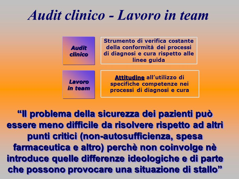 Audit clinico - Lavoro in team