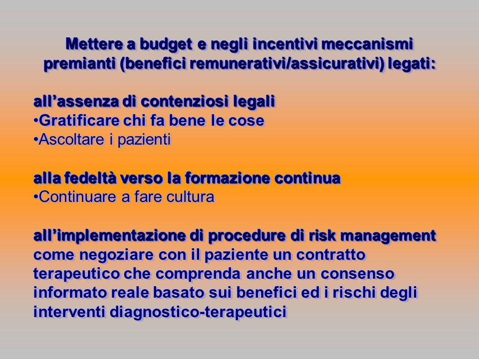 Mettere a budget e negli incentivi meccanismi premianti (benefici remunerativi/assicurativi) legati: