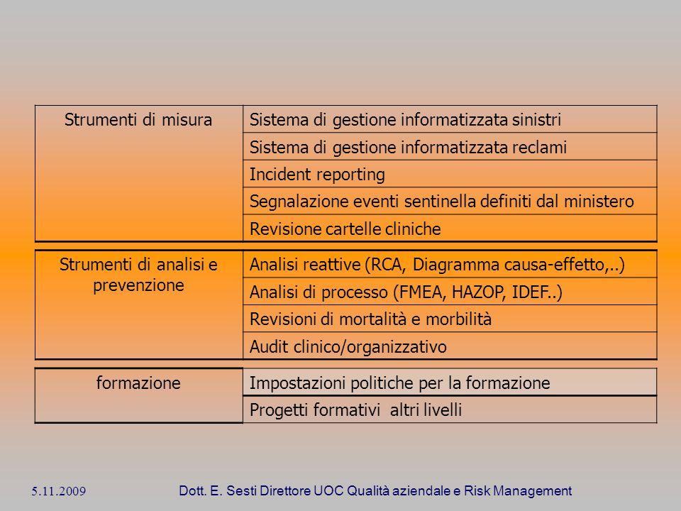 Sistema di gestione informatizzata sinistri