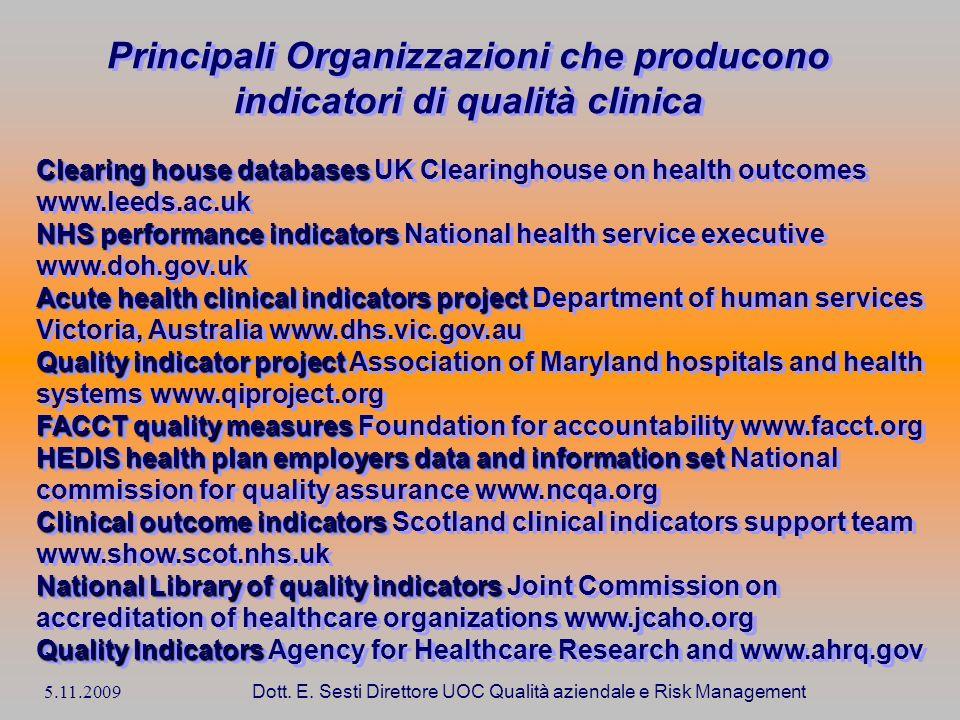 Principali Organizzazioni che producono indicatori di qualità clinica