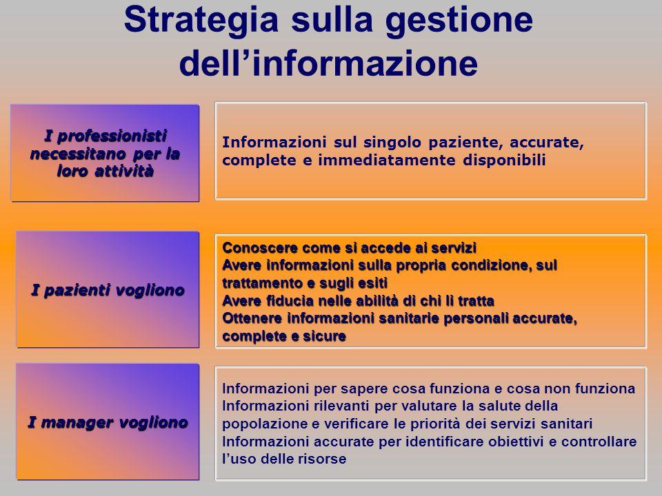 Strategia sulla gestione dell'informazione