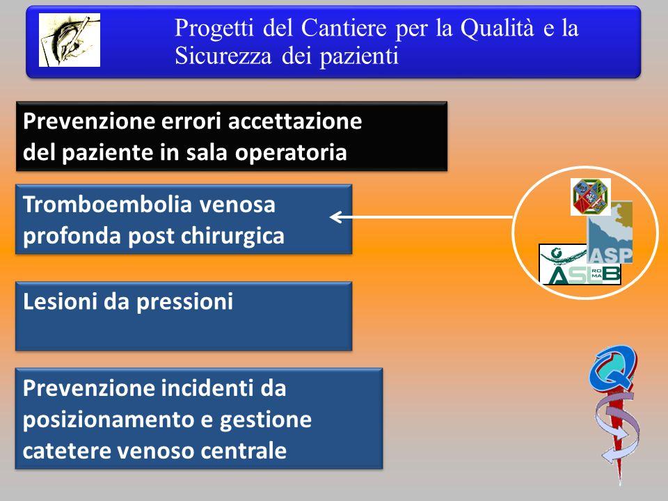Q Progetti del Cantiere per la Qualità e la Sicurezza dei pazienti