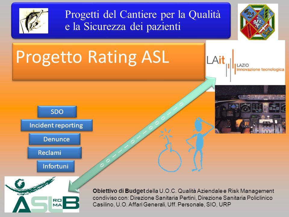 Progetti del Cantiere per la Qualità e la Sicurezza dei pazienti