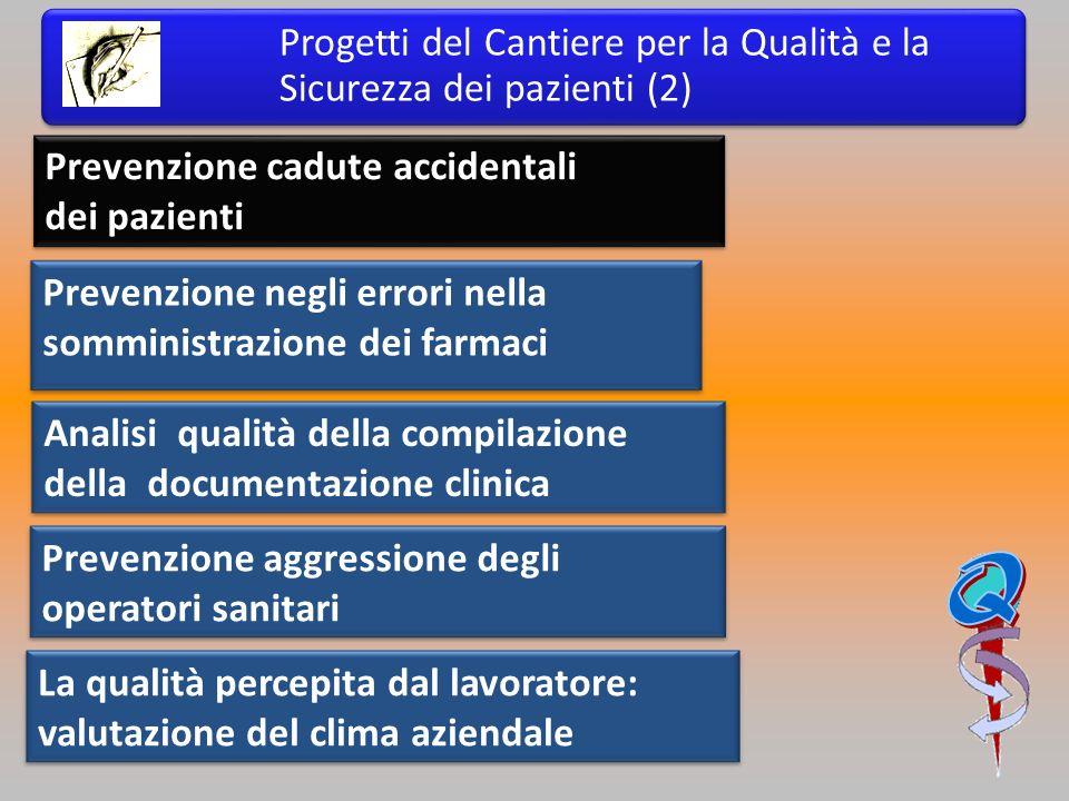 Q Progetti del Cantiere per la Qualità e la Sicurezza dei pazienti (2)