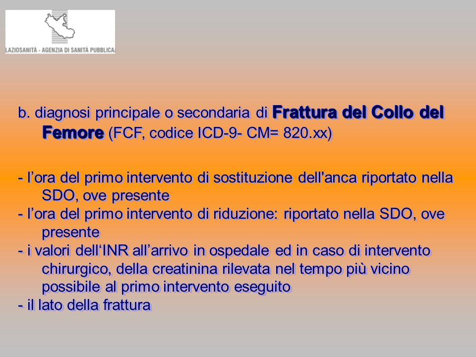b. diagnosi principale o secondaria di Frattura del Collo del Femore (FCF, codice ICD-9- CM= 820.xx)