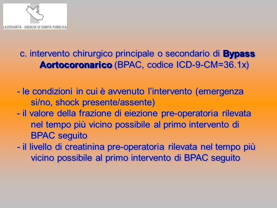 c. intervento chirurgico principale o secondario di Bypass Aortocoronarico (BPAC, codice ICD-9-CM=36.1x)