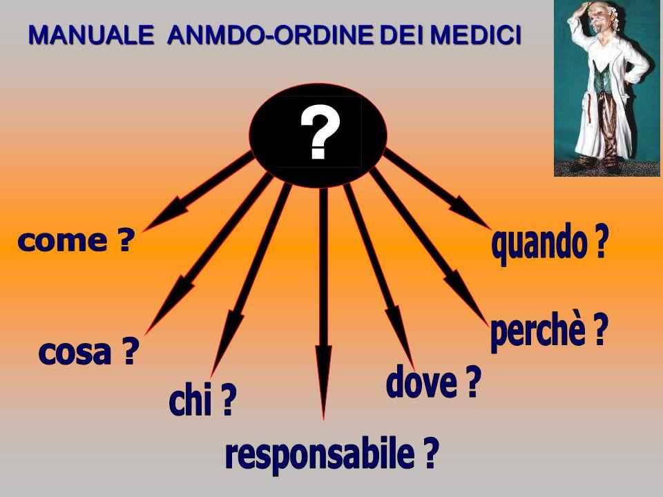 MANUALE ANMDO-ORDINE DEI MEDICI