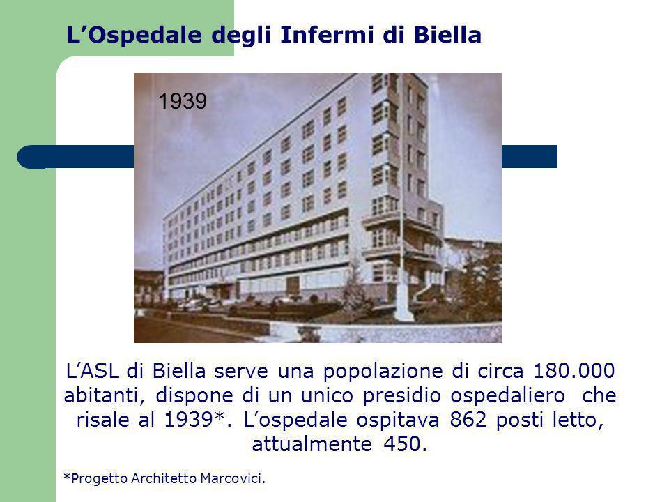 L'Ospedale degli Infermi di Biella