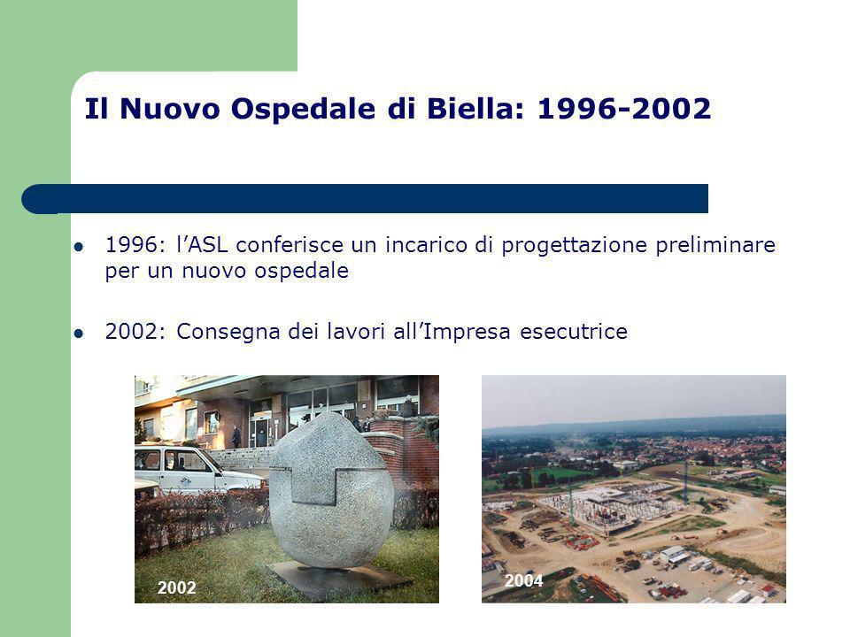 Il Nuovo Ospedale di Biella: 1996-2002