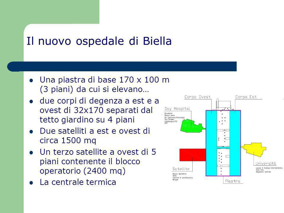 Il nuovo ospedale di Biella