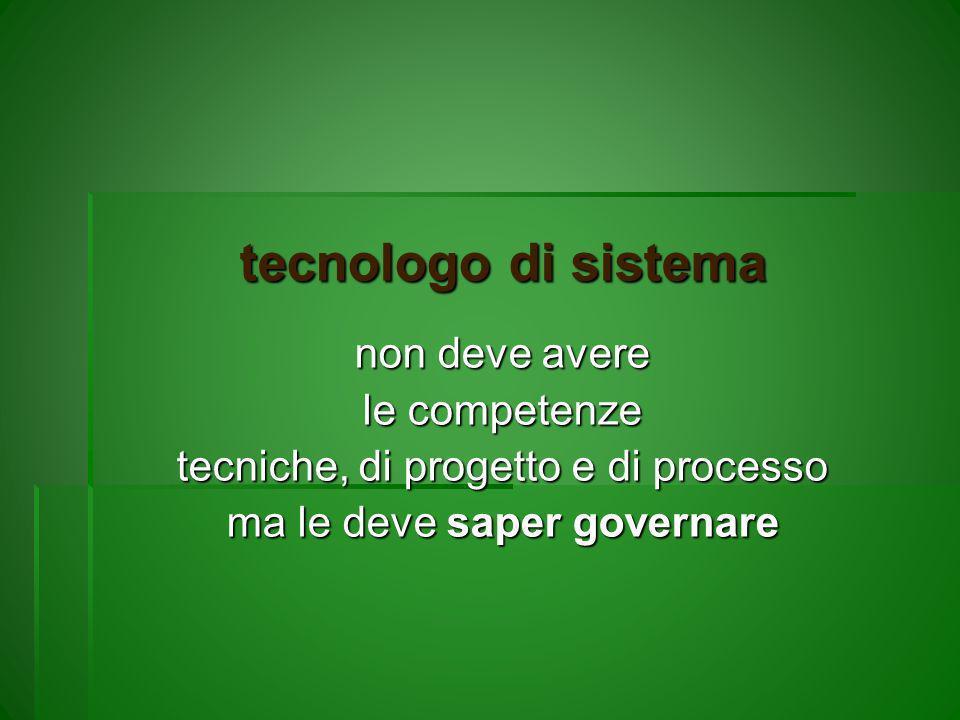 tecnologo di sistema non deve avere le competenze