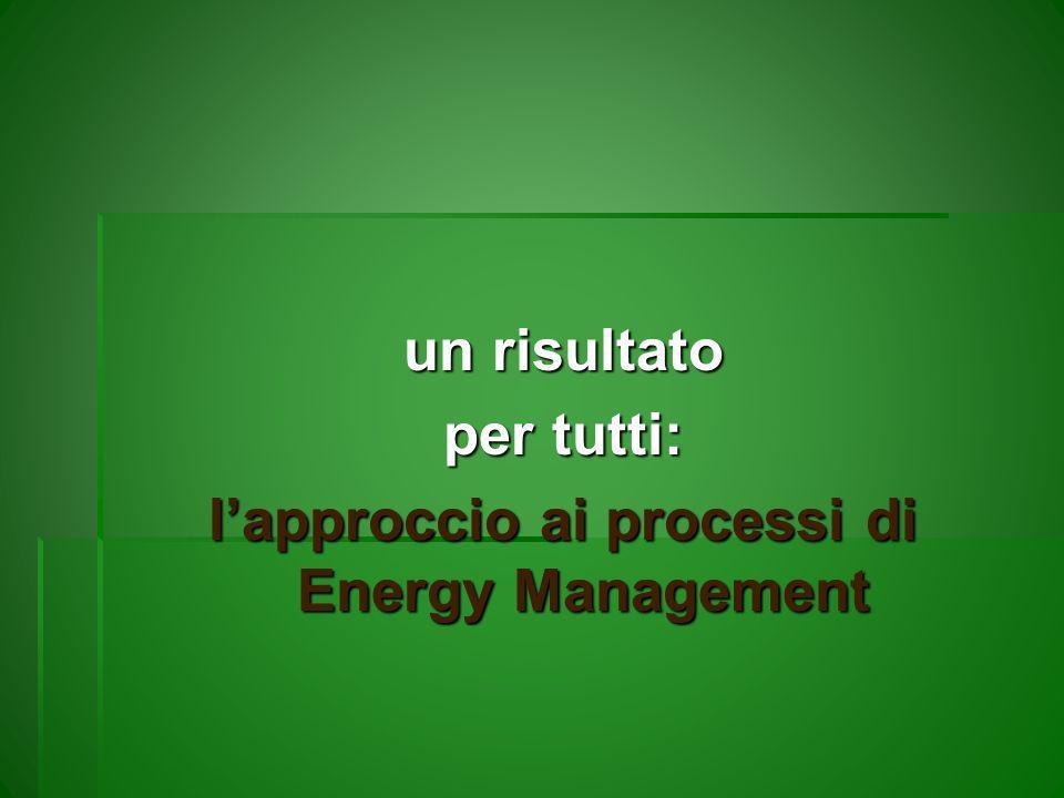 l'approccio ai processi di Energy Management