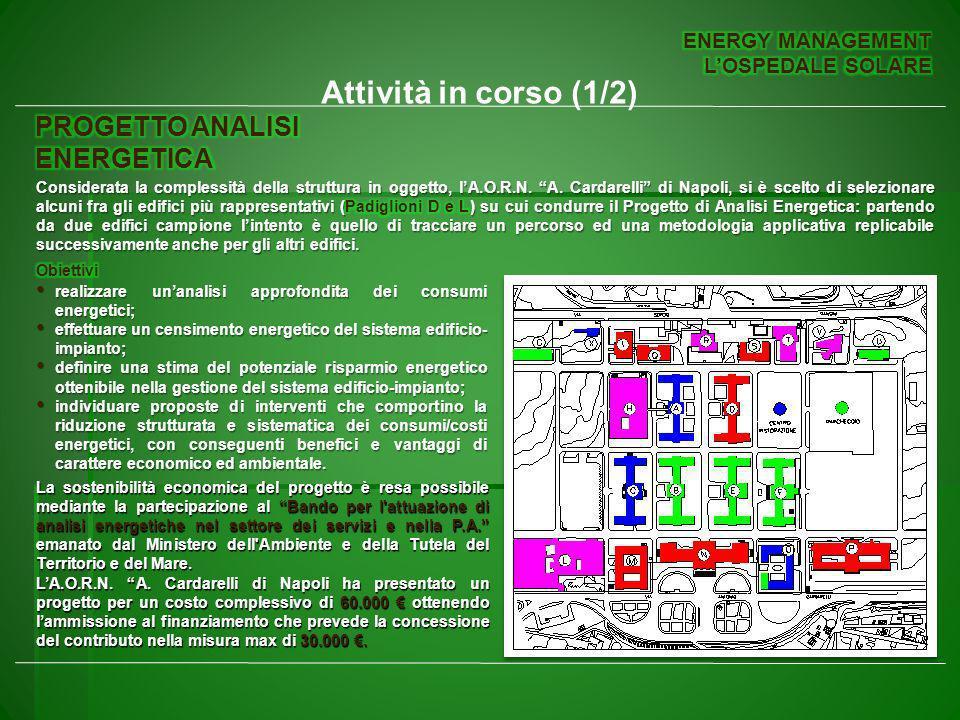 Attività in corso (1/2) PROGETTO ANALISI ENERGETICA ENERGY MANAGEMENT