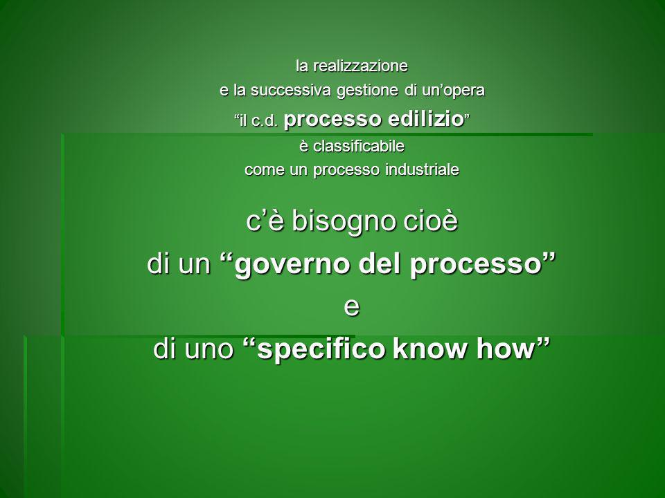 di un governo del processo e di uno specifico know how