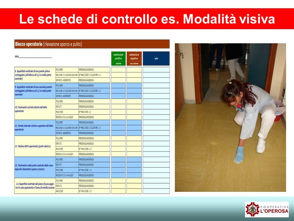 Le schede di controllo es. Modalità visiva