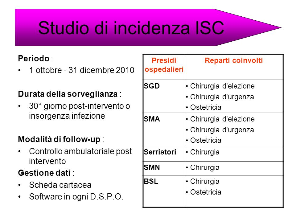 Studio di incidenza ISC