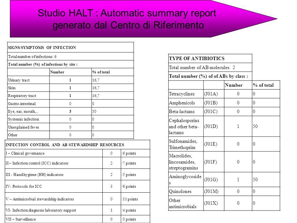 Studio HALT : Automatic summary report generato dal Centro di Riferimento
