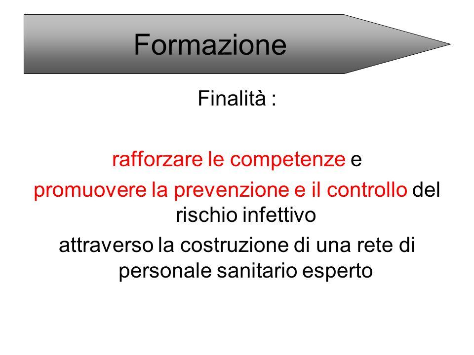 Formazione Finalità : rafforzare le competenze e