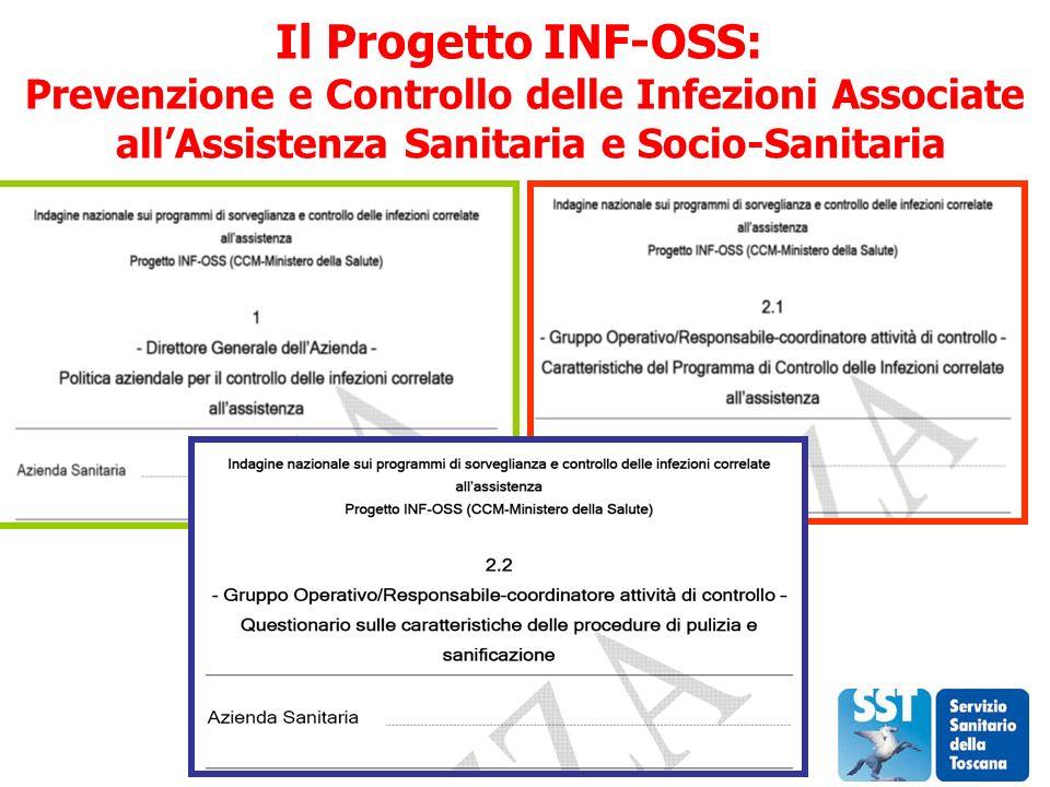 Il Progetto INF-OSS: Prevenzione e Controllo delle Infezioni Associate