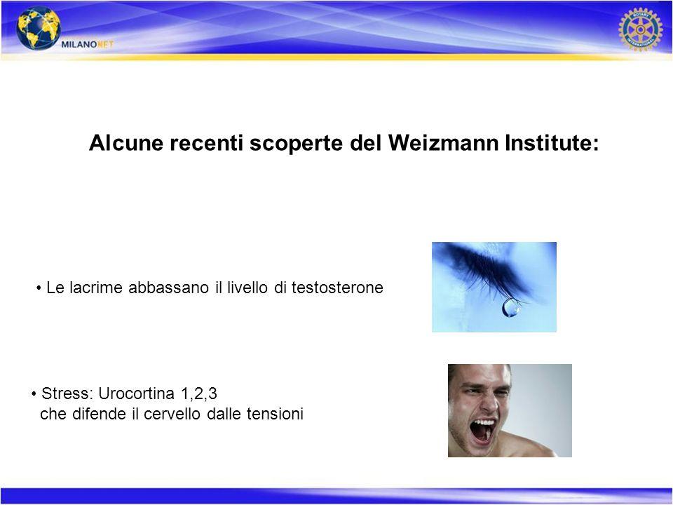 Alcune recenti scoperte del Weizmann Institute: