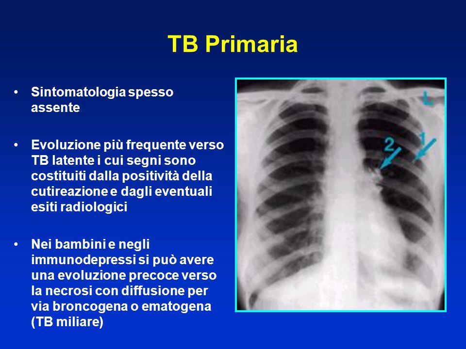 TB Primaria Sintomatologia spesso assente