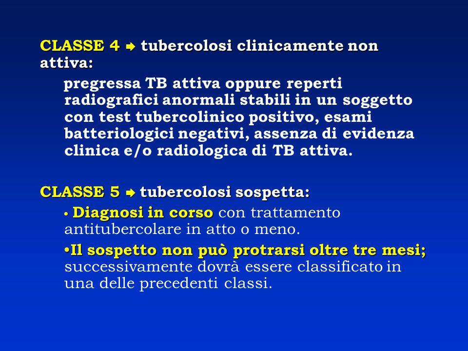 CLASSE 4  tubercolosi clinicamente non attiva: