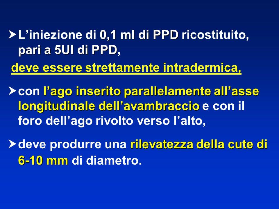 L'iniezione di 0,1 ml di PPD ricostituito, pari a 5UI di PPD,