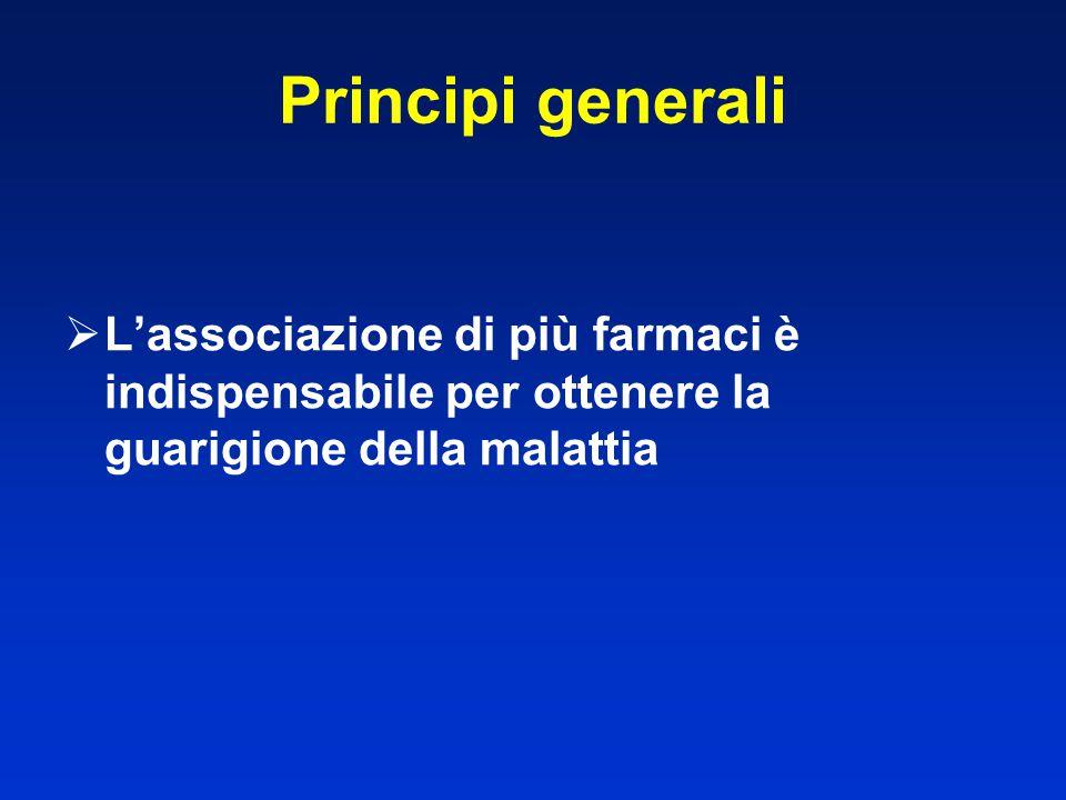 Principi generali L'associazione di più farmaci è indispensabile per ottenere la guarigione della malattia.