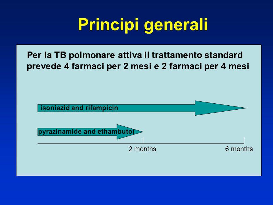 Principi generali Per la TB polmonare attiva il trattamento standard prevede 4 farmaci per 2 mesi e 2 farmaci per 4 mesi.