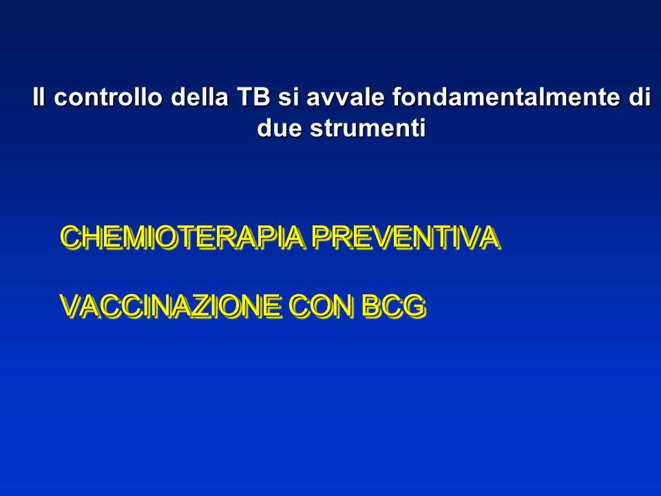 Il controllo della TB si avvale fondamentalmente di due strumenti