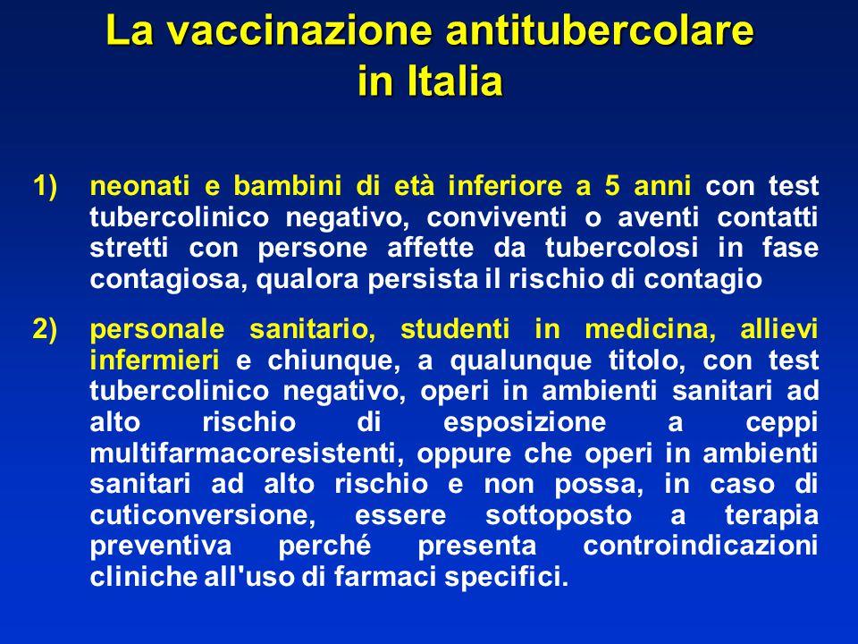 La vaccinazione antitubercolare in Italia