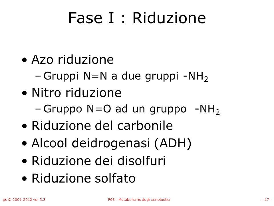 F03 - Metabolismo degli xenobiotici